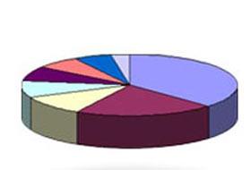 5 Anket Firmasından Seçim Anketi
