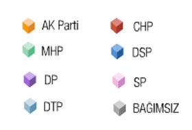 Son Seçim Anketi'nde AKP'nin Oyu Yüzde 50'ye Yakın