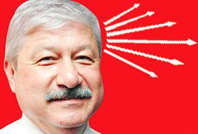 CHP'li Akaydın'ın Evine Baskın