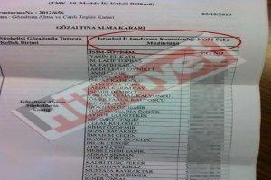 2.Dalga'da İsim Listesi