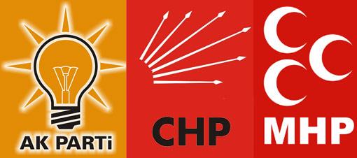 CHP, MHP ve HDP'ye anket darbesi