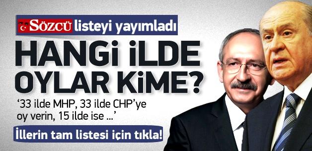 Sözcü'den CHP ve MHP'lilere güç birliği çağrısı
