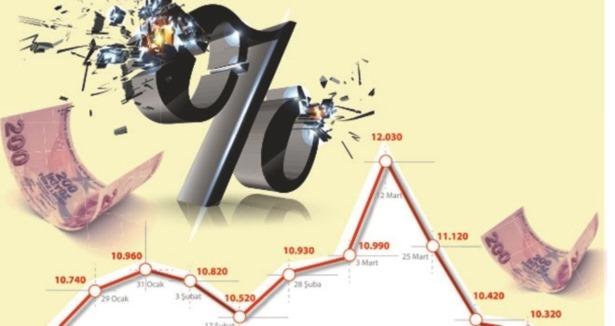 Cumhurbaşkanı: Dolara Yatırım Yapanlar Yaya Kalabilirler