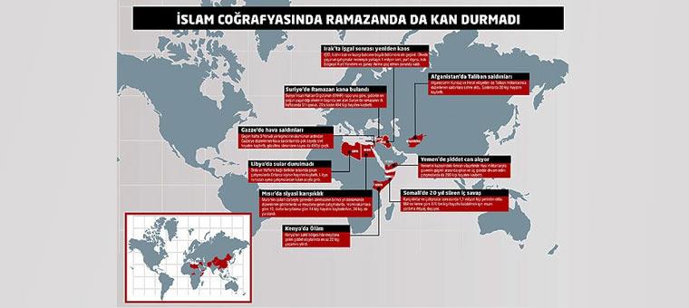Ramazan'da İslam Coğrafyasından yürekleri burkan haberler