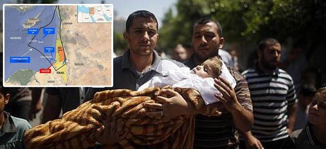 İsrail'in katliamı bunun için mi?