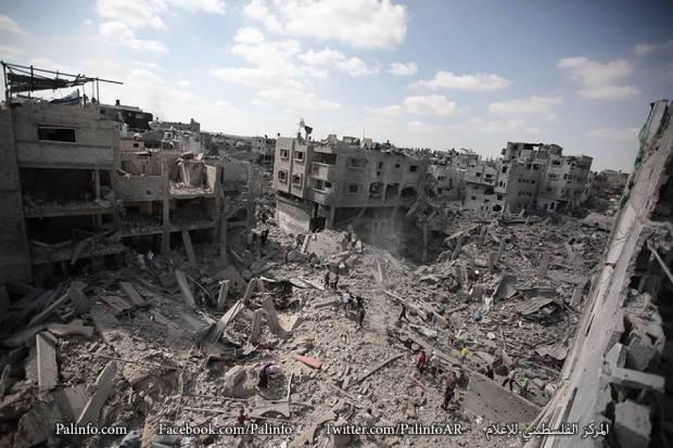 Gazze'den Son Durum: 988 Şehid
