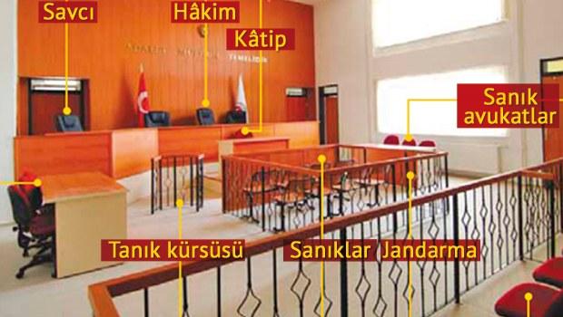 Türkiyede bir ilk; savcı ile avukat yan yana oturdu