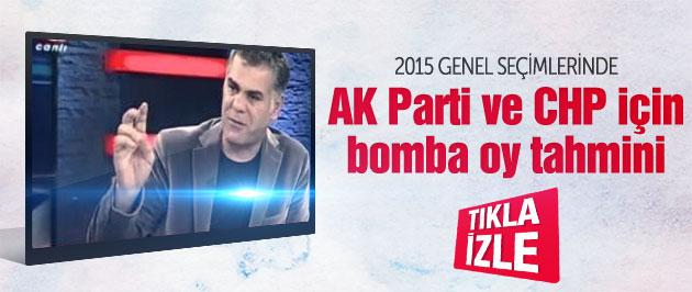 AK Parti İçin Bomba oy Tahmini!