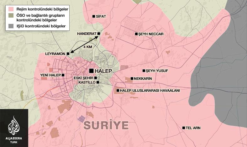 Halep'te Kritik Köy Muhaliflerin