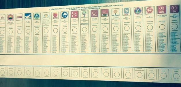 İstanbullu Seçmeni İsyan Ettiren Pusula!