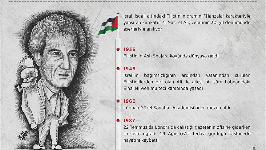 Naci el Ali İstanbul'da Anılacak