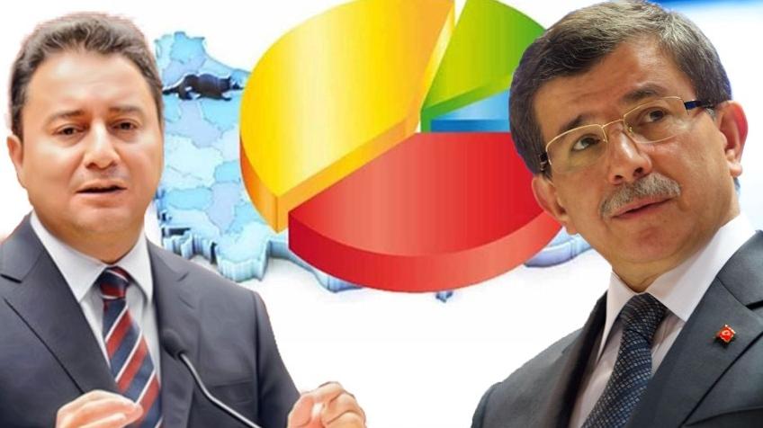 Davutoğlu ve Babacan'ın Görüştüğü Kürt Siyasetçiler
