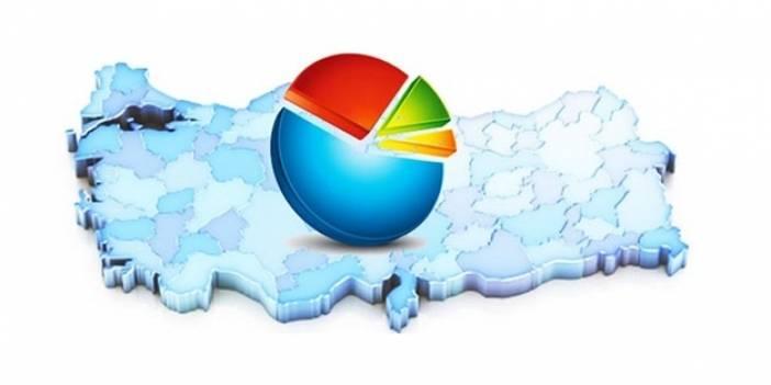Anket Şirketi Sonuçları Yayınlamama Kararı Aldı