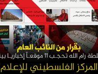 Filistinli Aktivistler  Harekete Geçti